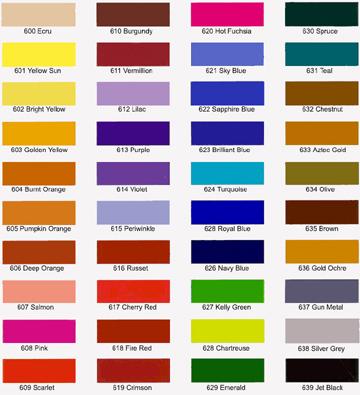 How acid dye works.