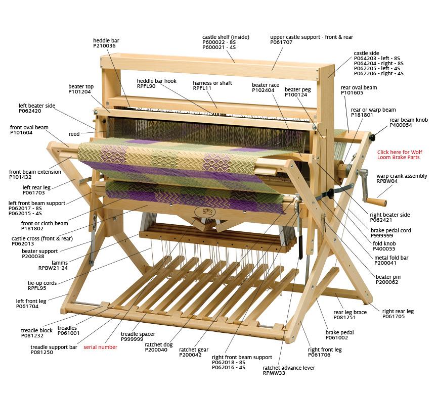 Weaving Looms   Pacific Wool and Fiber