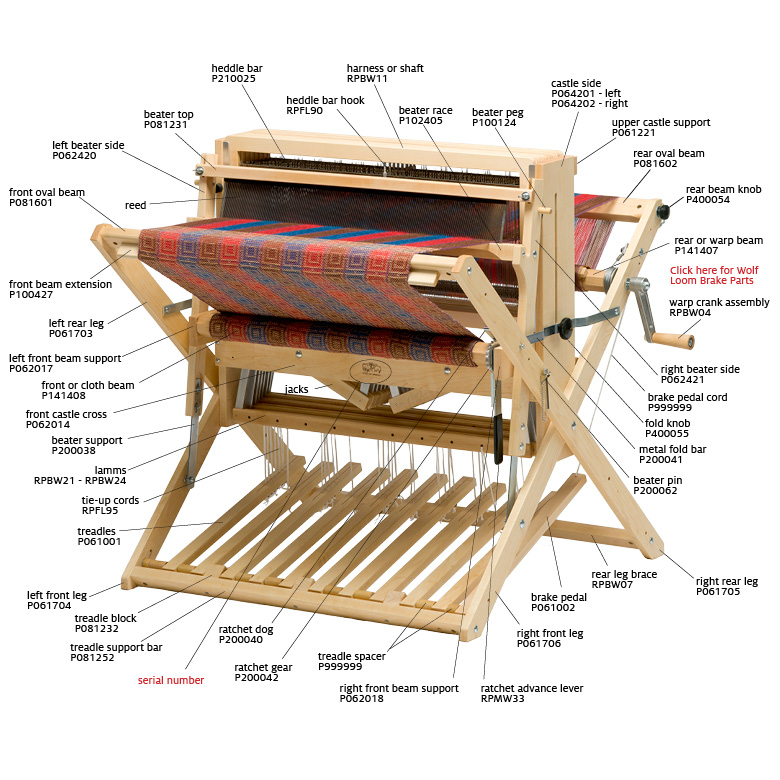 schacht baby wolf loom diagram