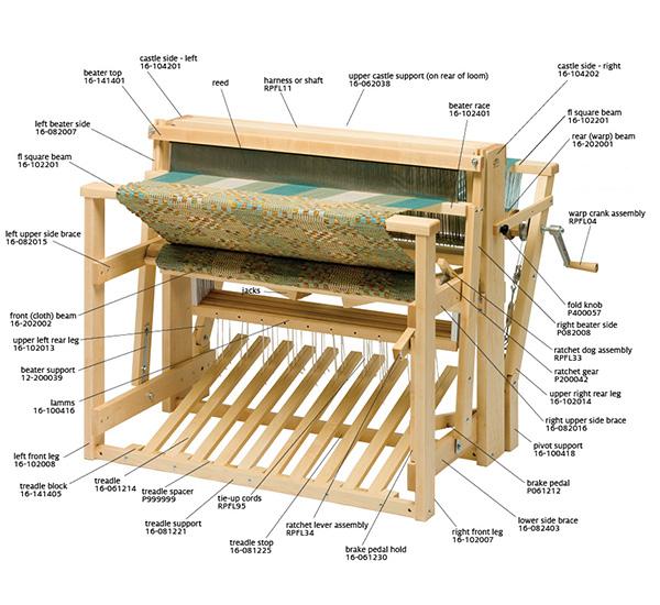 Schacht Standard Floor Loom Pacific Wool And Fiber